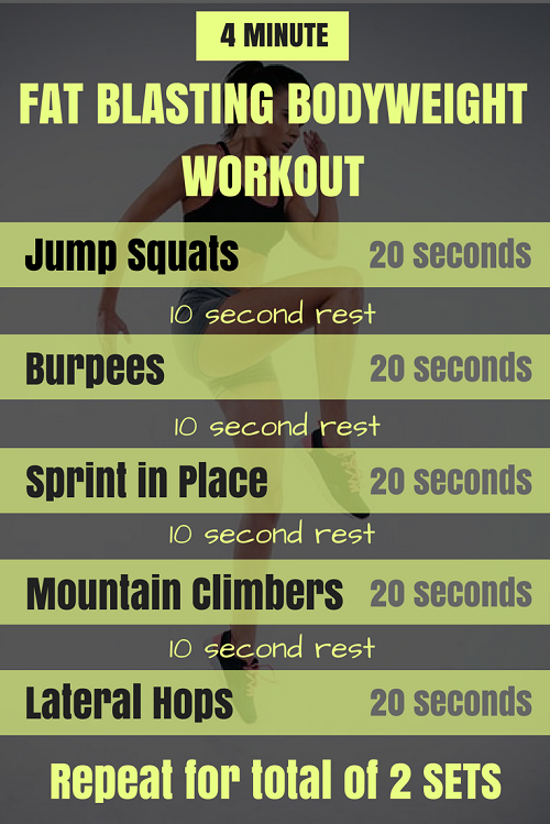4 Minute Fat Blasting Bodyweight Workout. Burn Fat fast with these 5 extremely effective equipment free exercises.